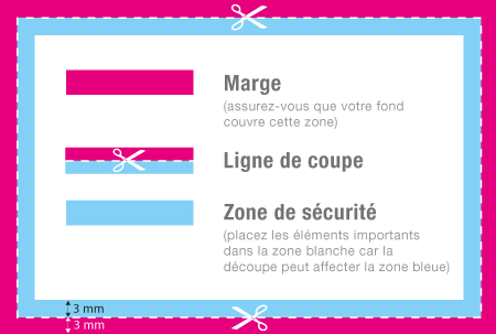 Marge Et Zone De Securite